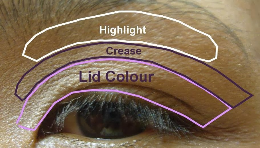 W diagram eye avon beauty within makeup uk published december 24 2017 at 912 521 in using the right makeup for your eye shape ccuart Gallery